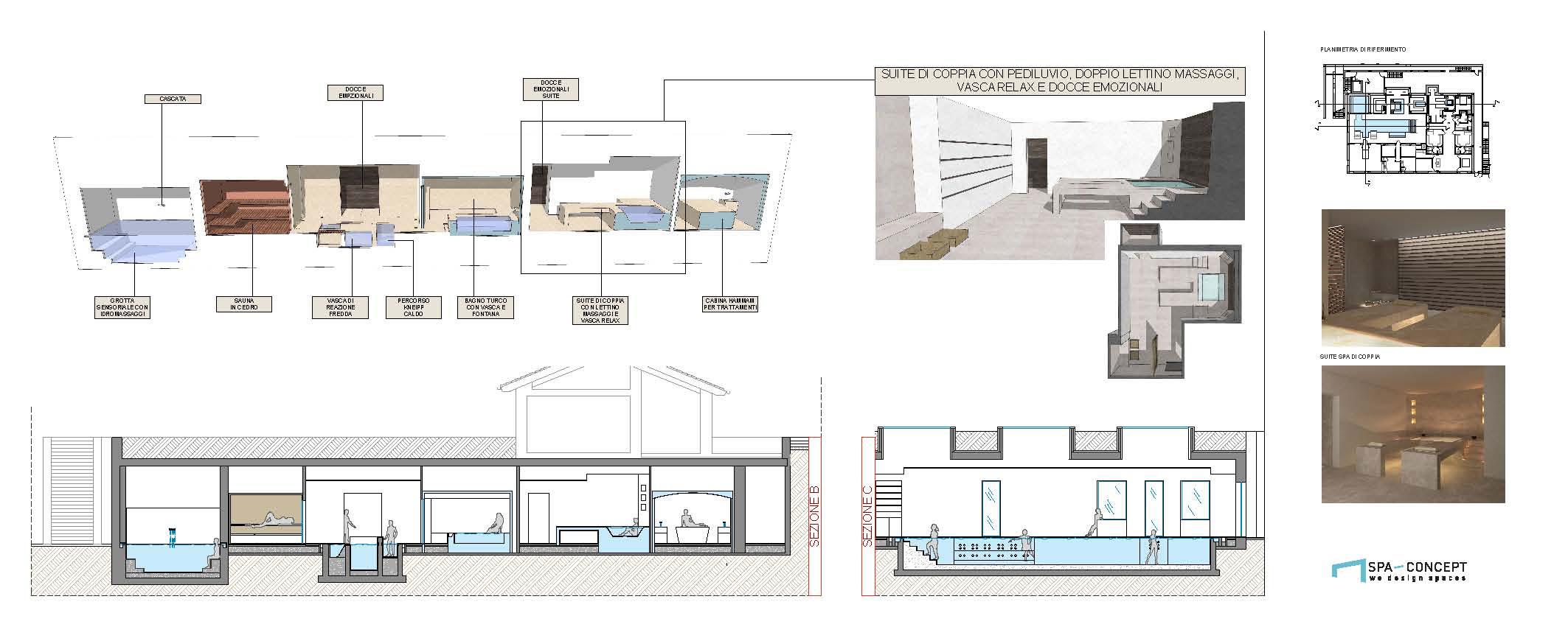 Progetto centro spa