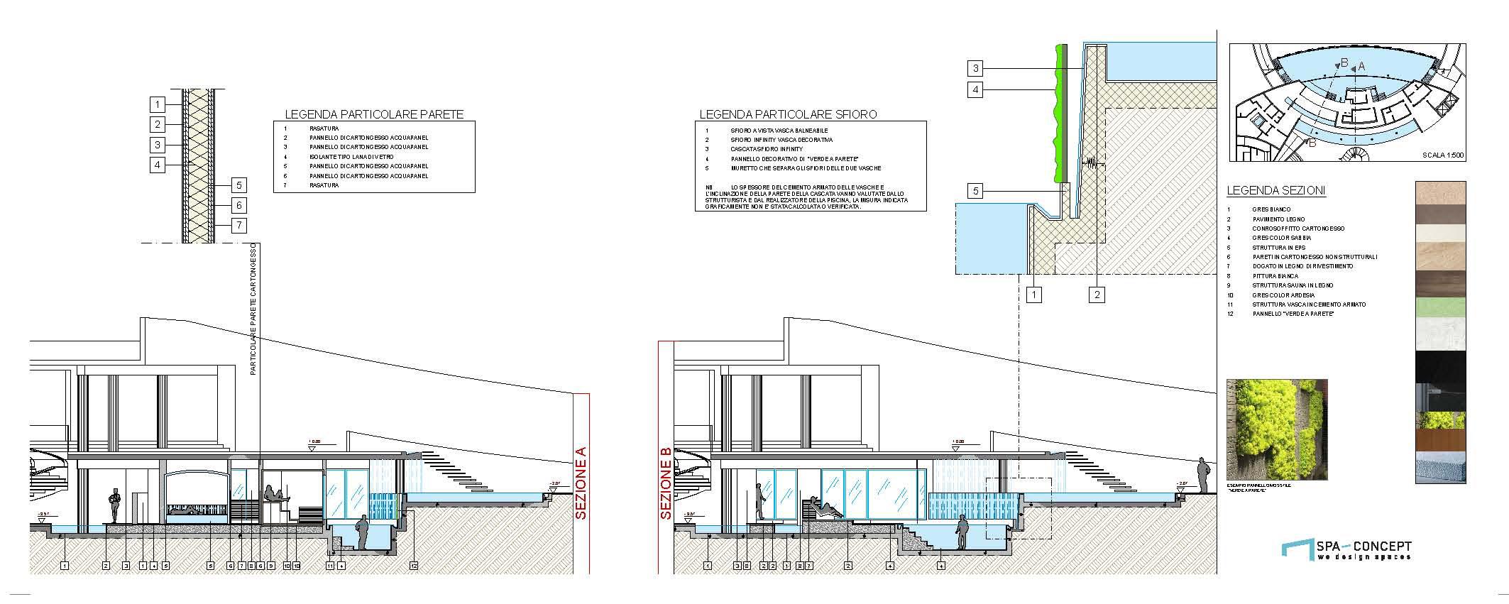 Progetto costruzione centro benessere